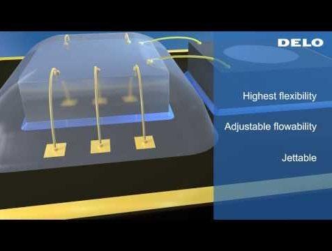 Adhesives for MEMS Packaging (MEMS / ASIC Die Attach, Cap Bonding, Glob Top)