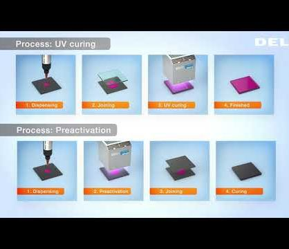 UV Bonding of Opaque Components With New Adhesive Technology