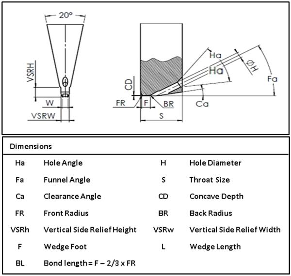 Wedge Bonding Tool Foot Criteria