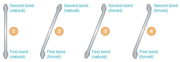 Heavy Wire Wedge Bonding - Natural or Forced Angles