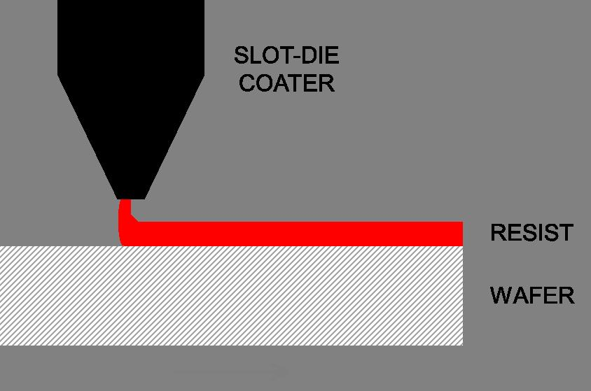 Schematic of a Slot-die Coating process.